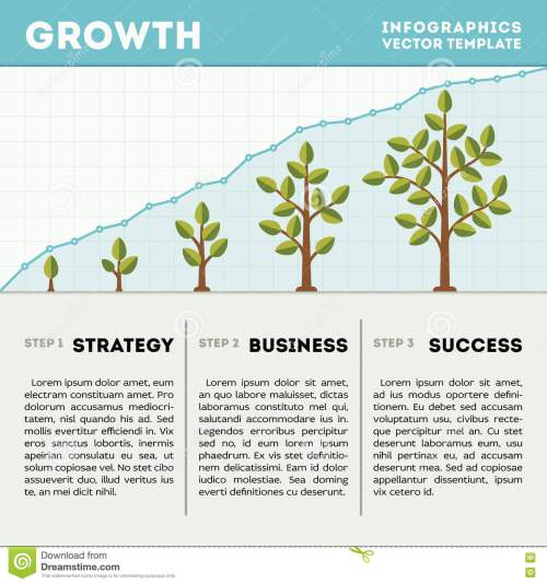 small resolution of green tree and plant timeline diagram infographics vector template business growth concept