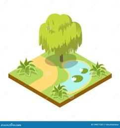 green willow tree near lake isometric 3d icon [ 1300 x 1390 Pixel ]