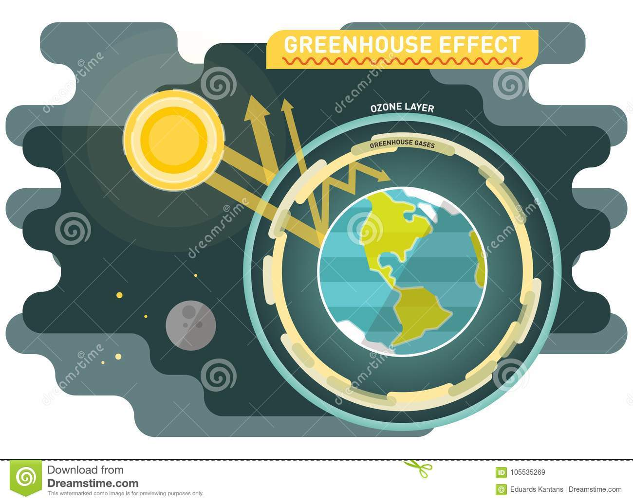 hight resolution of greenhouse effect diagram graphic vector illustration