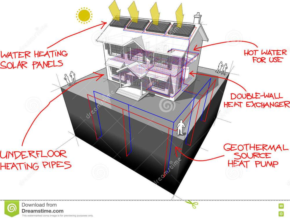 medium resolution of ground source heat pump diagram and solar panels diagram with hand drawn notes