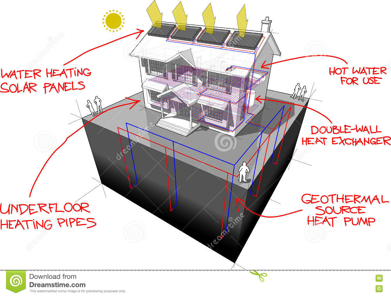 hight resolution of ground source heat pump diagram and solar panels diagram with hand drawn notes