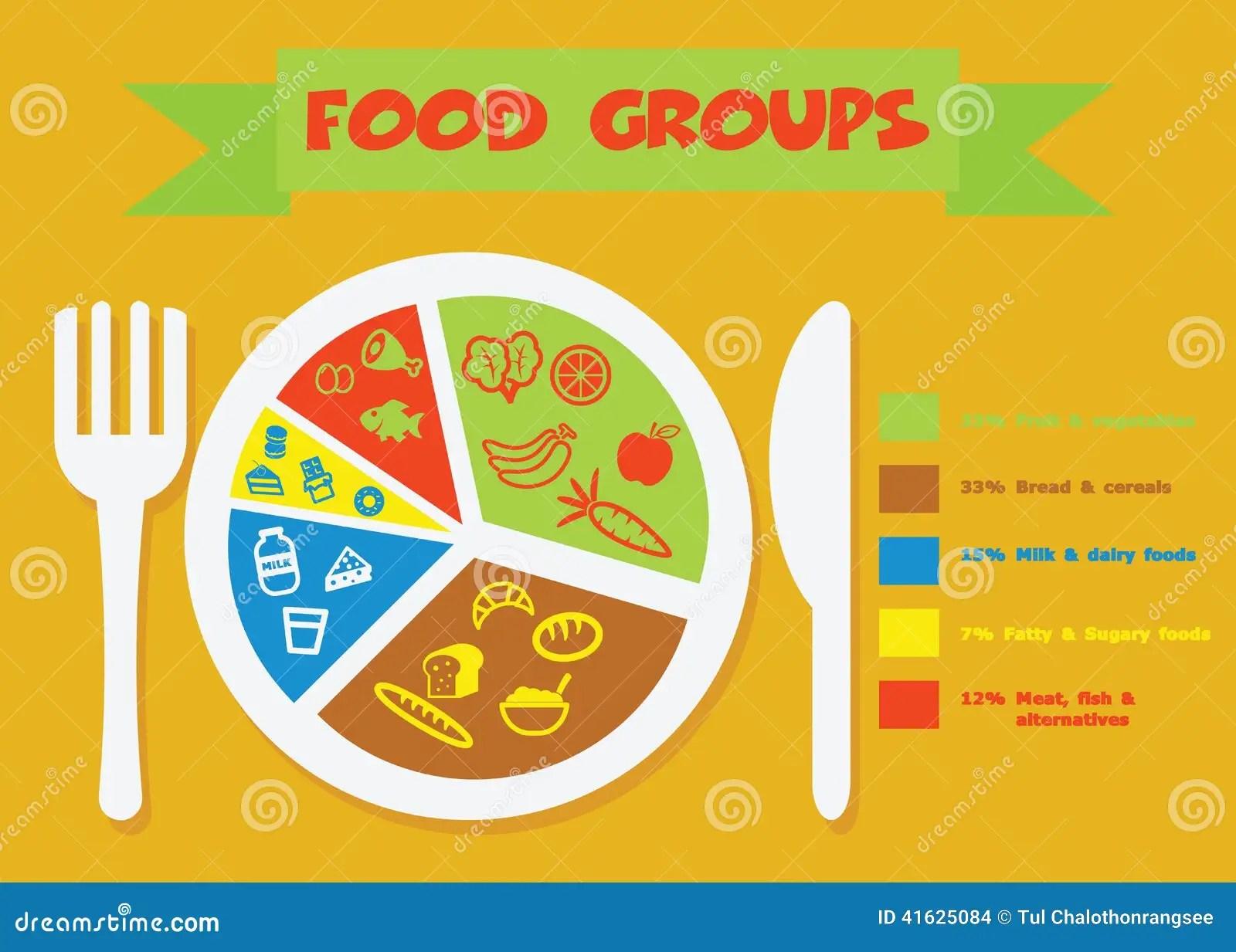 Groupes D Aliments Illustration De Vecteur