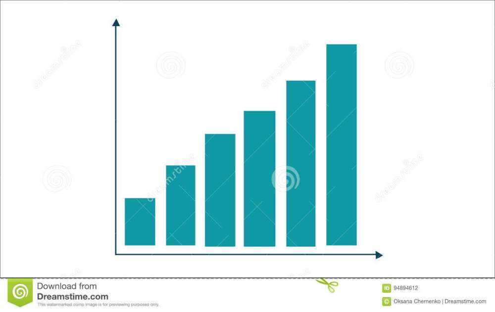 medium resolution of growing chart financial bar diagram showing increasing profits stock footage video of increase background 94894612