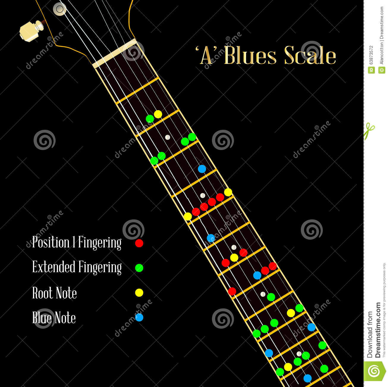 hight resolution of a guitar neck showing the blues pentatonic scale