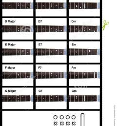 guitar chords diagrams chords collection [ 656 x 1300 Pixel ]