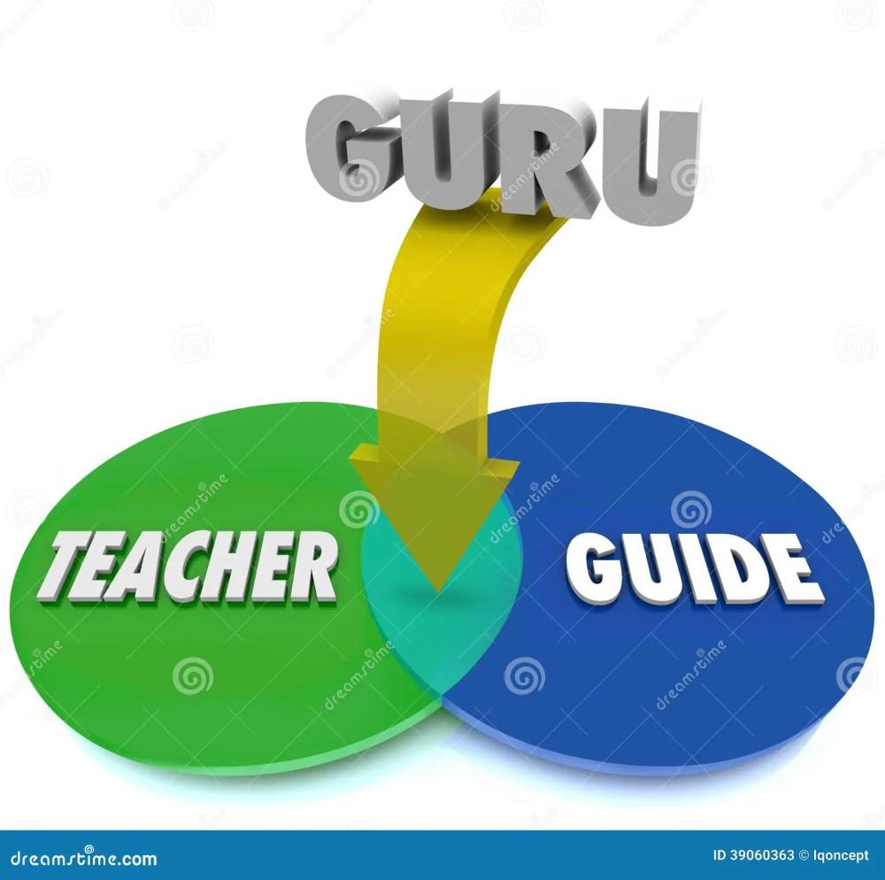 medium resolution of guru venn diagram teacher guide expert master