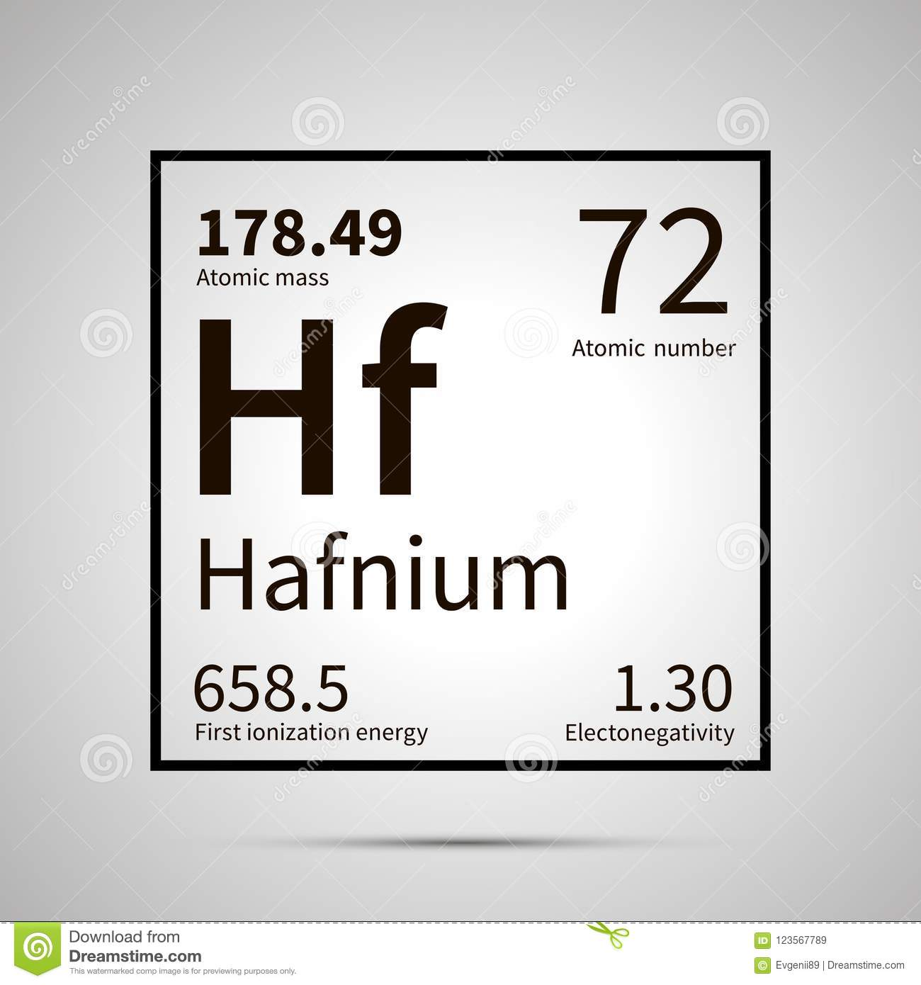Hafnium Chemical Element With First Ionization Energy