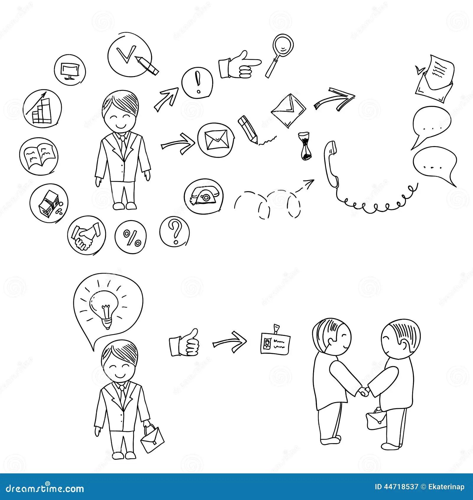 Hand Doodle Business Icon Set Idea Design On A White