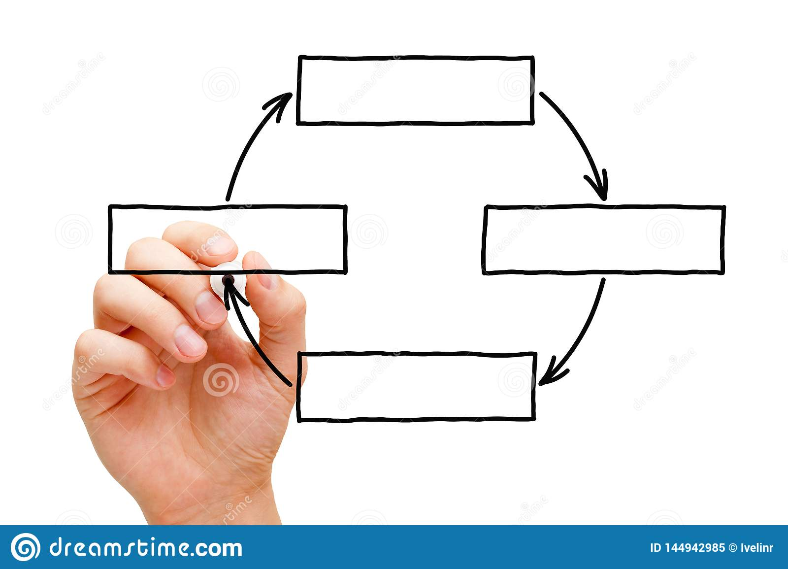 hight resolution of hand drawing blank cycle diagram stock image image of management blank hand diagram