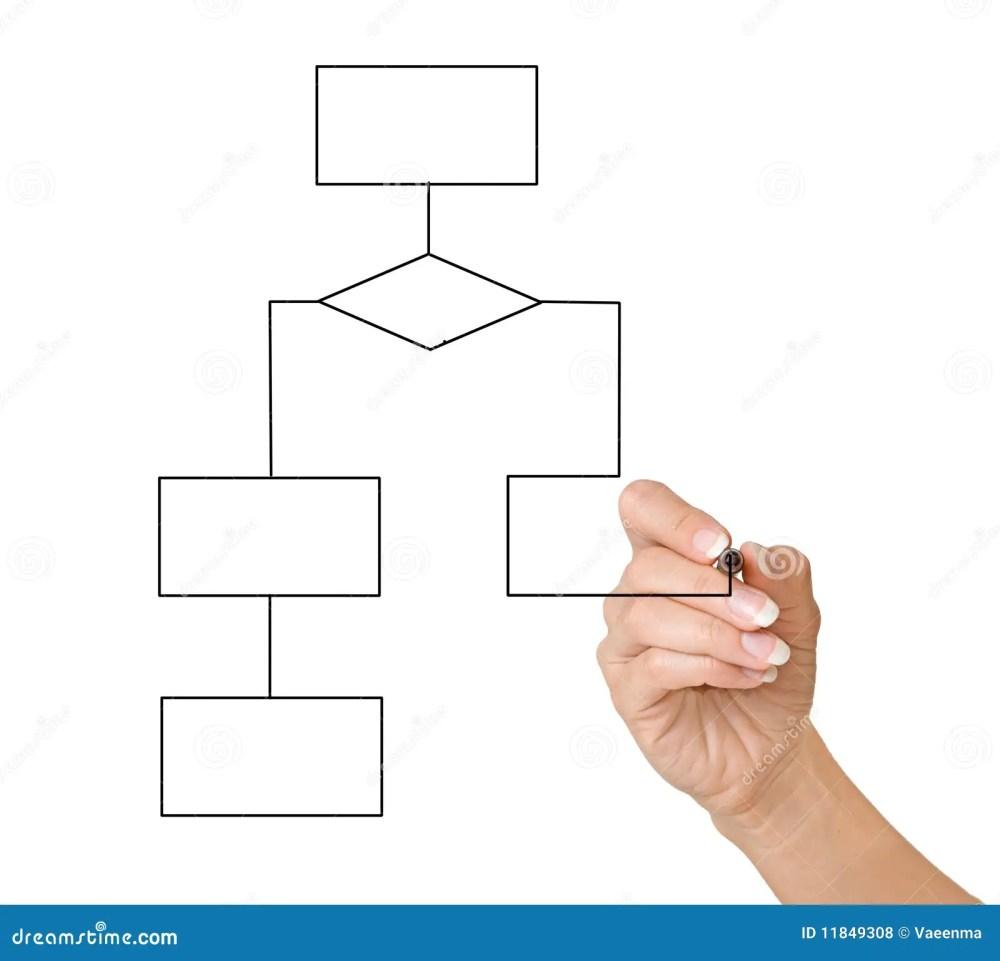 medium resolution of hand drawing a block diagram