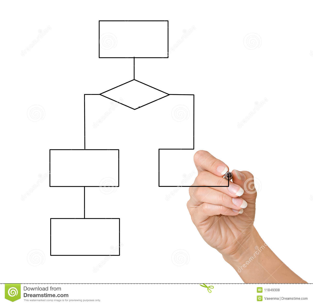 hight resolution of hand drawing a block diagram