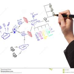 Site To Vpn Network Diagram Vs Commodore Wiring Hand Drawing A Security Plan Of Firewall System Stock Photo - Image: 21613970