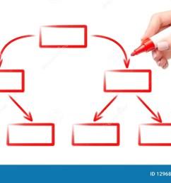 hand red marker drawing diagram scheme empty flow chart [ 1600 x 905 Pixel ]