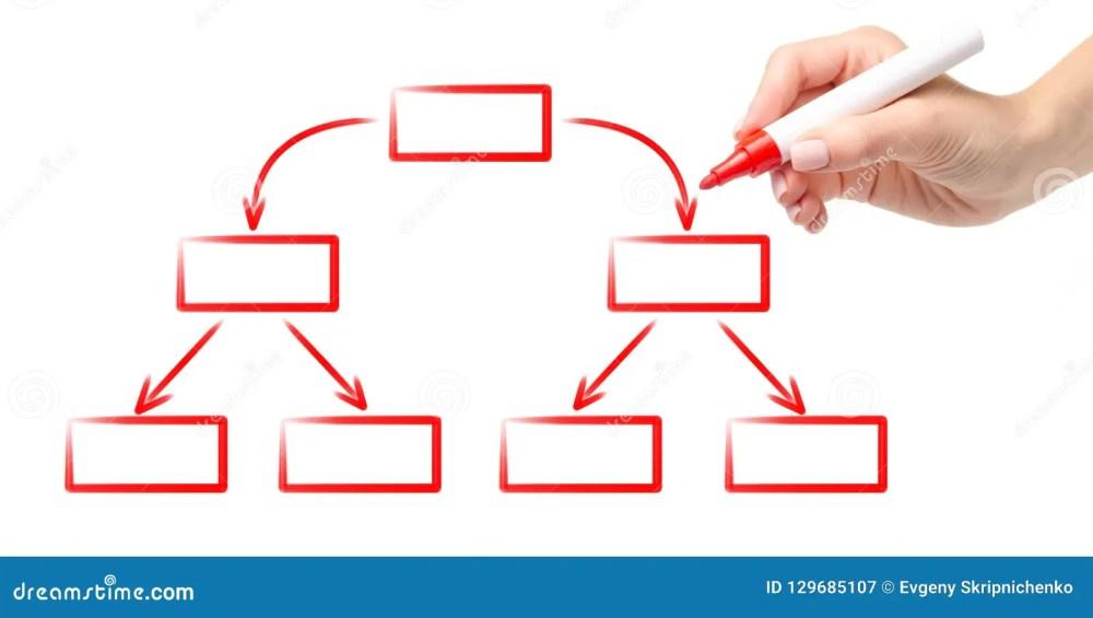 medium resolution of hand red marker drawing diagram scheme empty flow chart