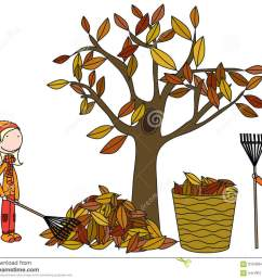 happy kids raking leaves [ 1300 x 1108 Pixel ]