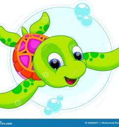 happy turtle catoon [ 1300 x 1138 Pixel ]