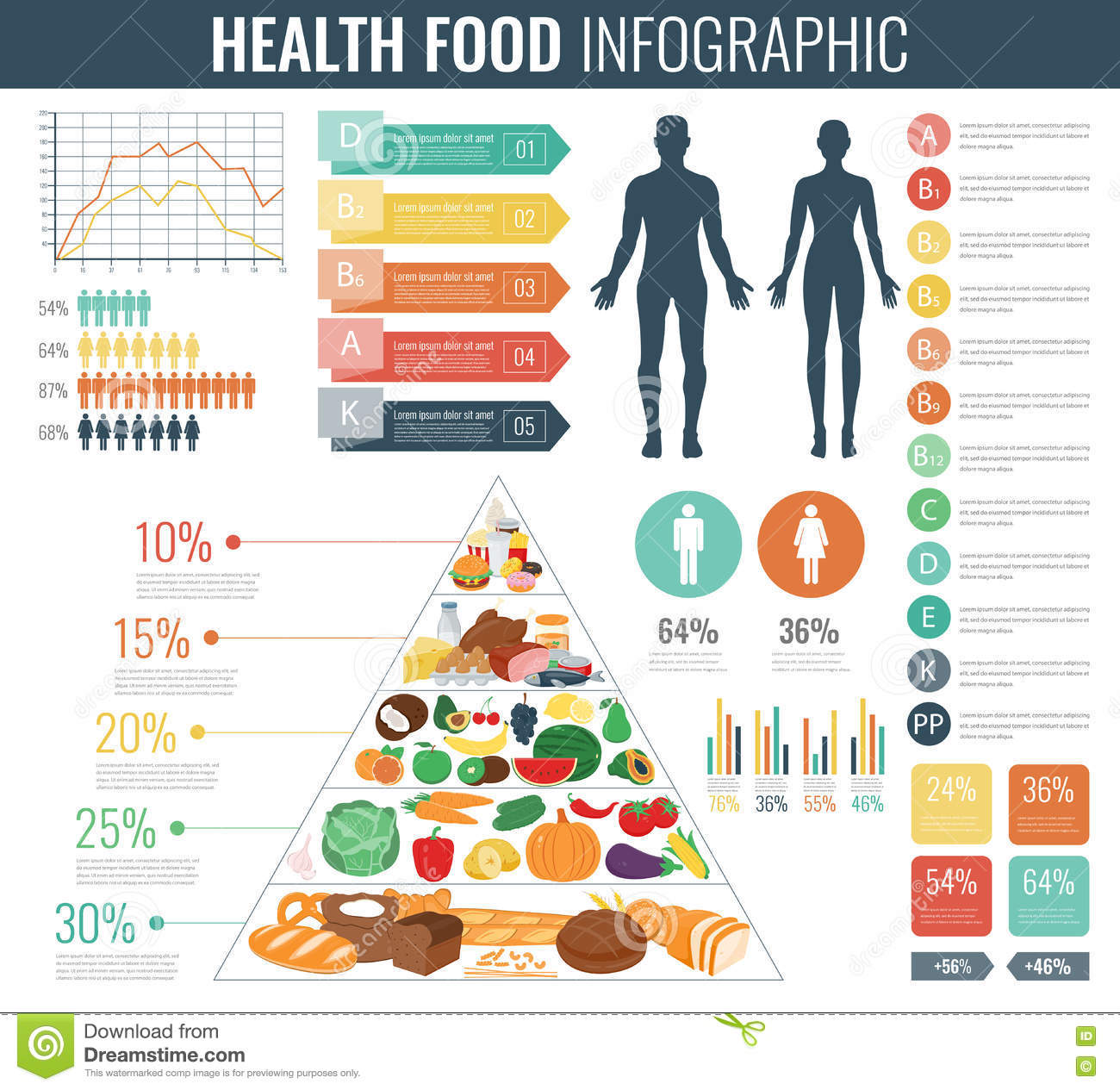 healthy food diagram volvo v70 wiring 2006 health infographic pyramid eating