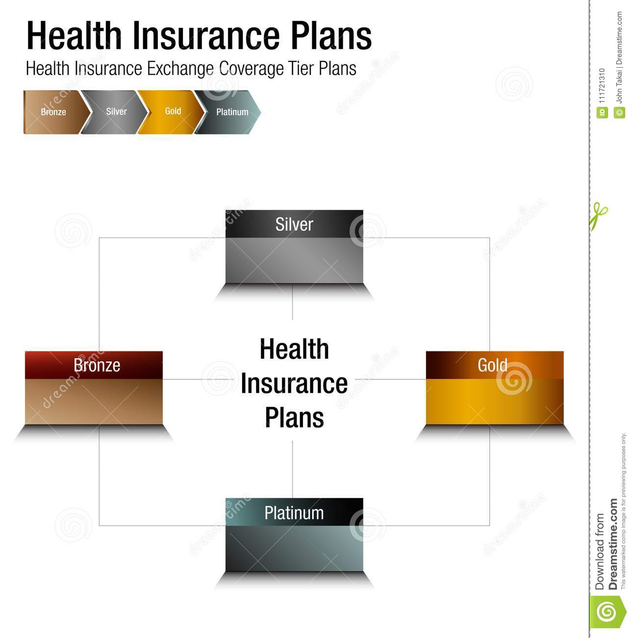 hight resolution of an image of a health insurance exchange coverage tier plans chart