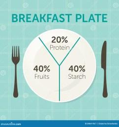 healthy eating plate diagram [ 1300 x 1390 Pixel ]
