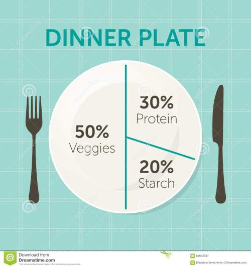 small resolution of healthy eating plate diagram