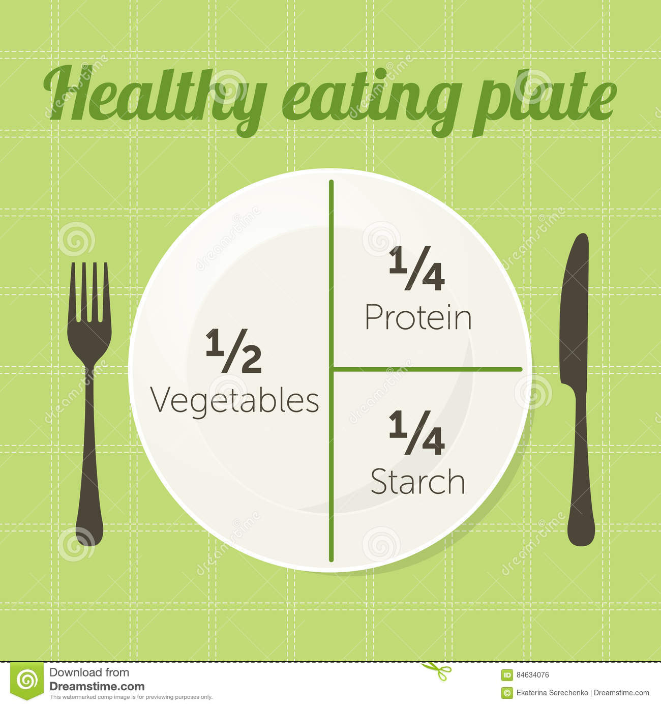 hight resolution of healthy eating plate diagram