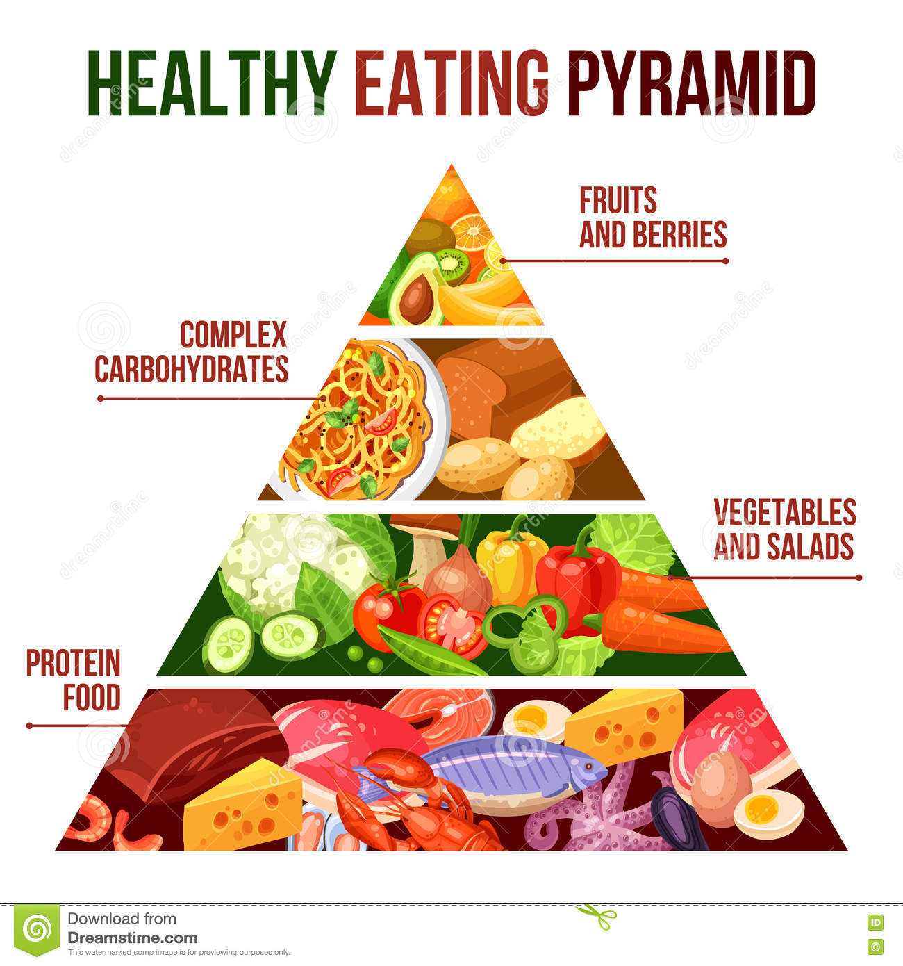 Healthy Eating Pyramid Poster Stock Vector