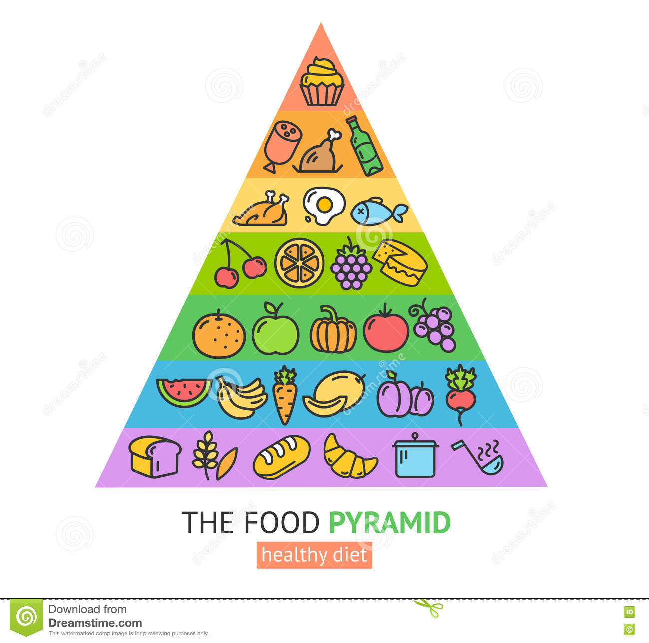 Healthy Foods Pyramid Vector Stock Vector