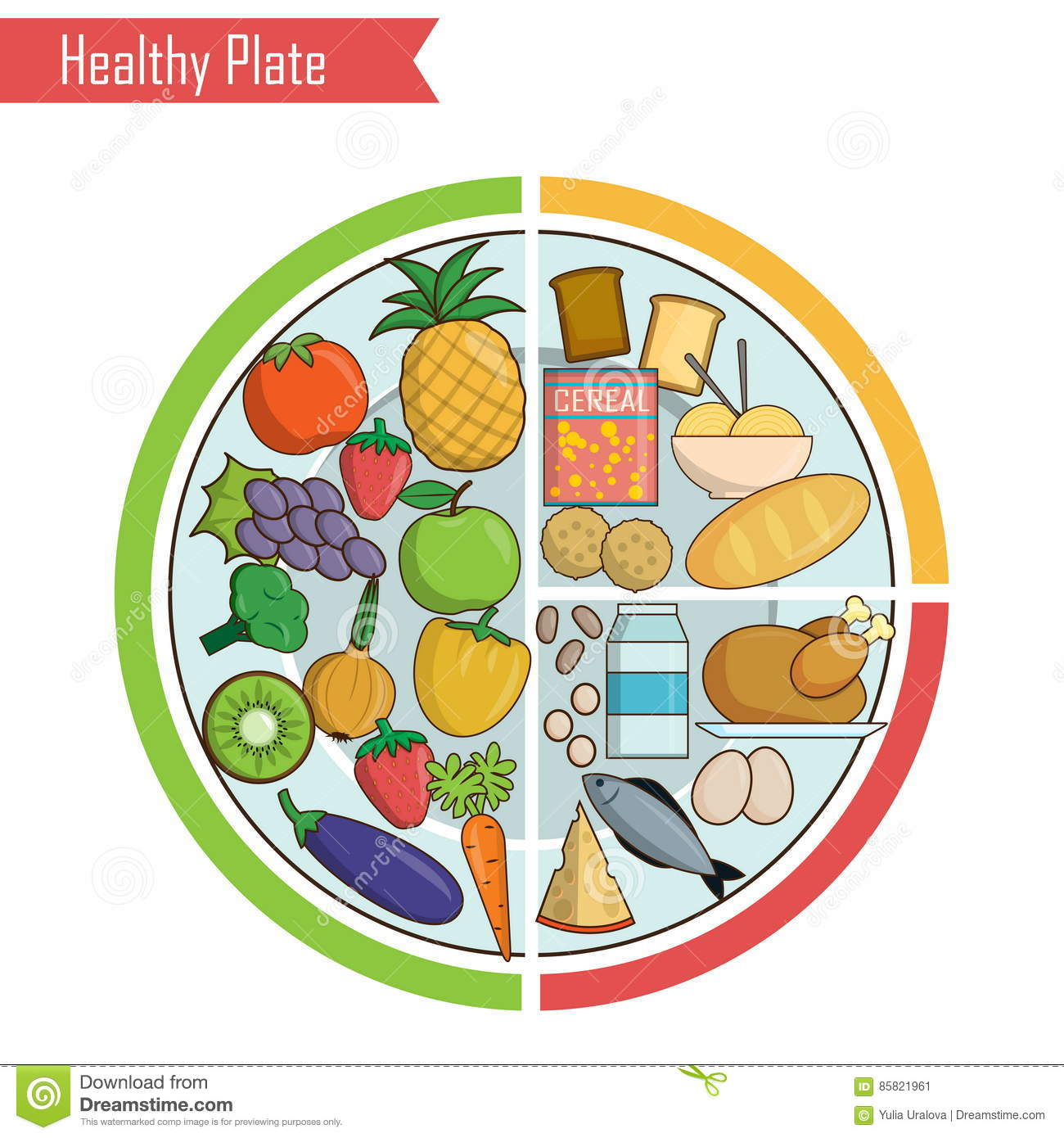 healthy plate diagram schult mobile home wiring nutrition proportions cartoon vector