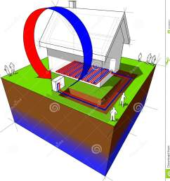 air source heat pump diagram air source heat pump combined with underfloor heating low temperature heating system another house diagram from the  [ 1333 x 1300 Pixel ]