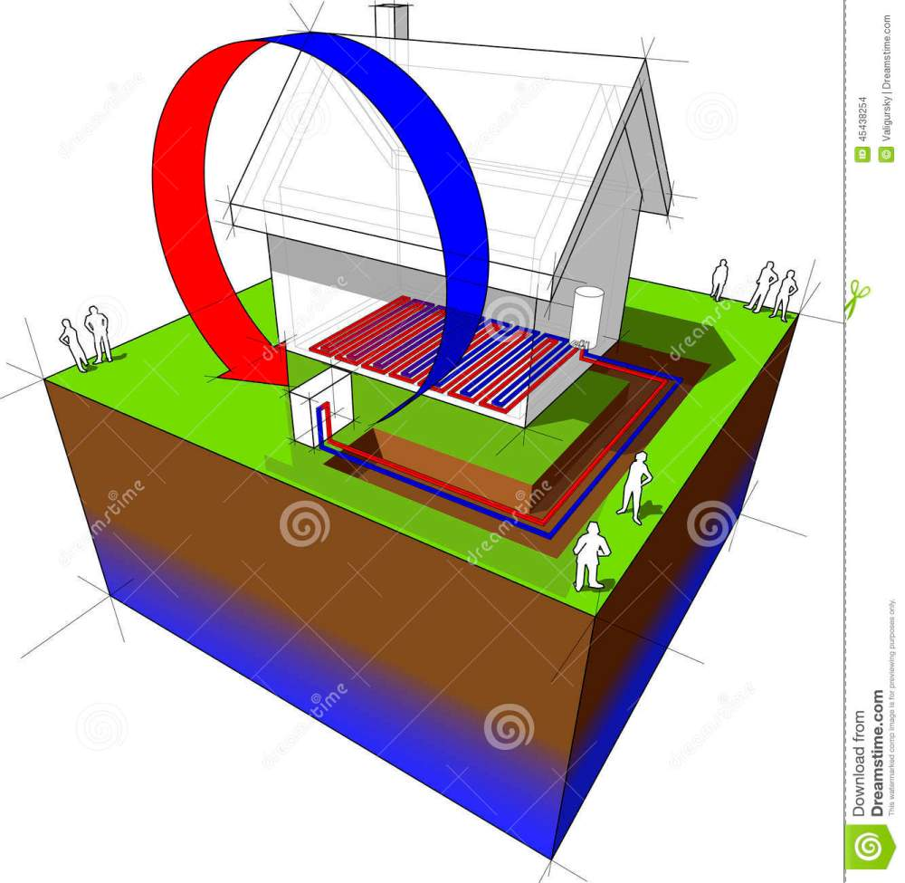 medium resolution of air source heat pump diagram air source heat pump combined with underfloor heating low temperature heating system another house diagram from the