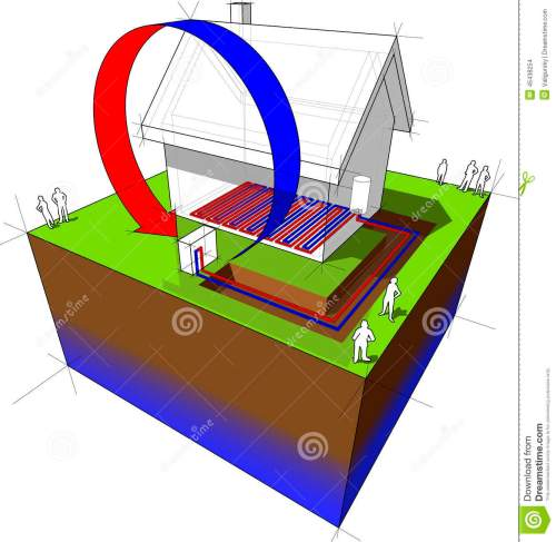 small resolution of air source heat pump diagram air source heat pump combined with underfloor heating low temperature heating system another house diagram from the