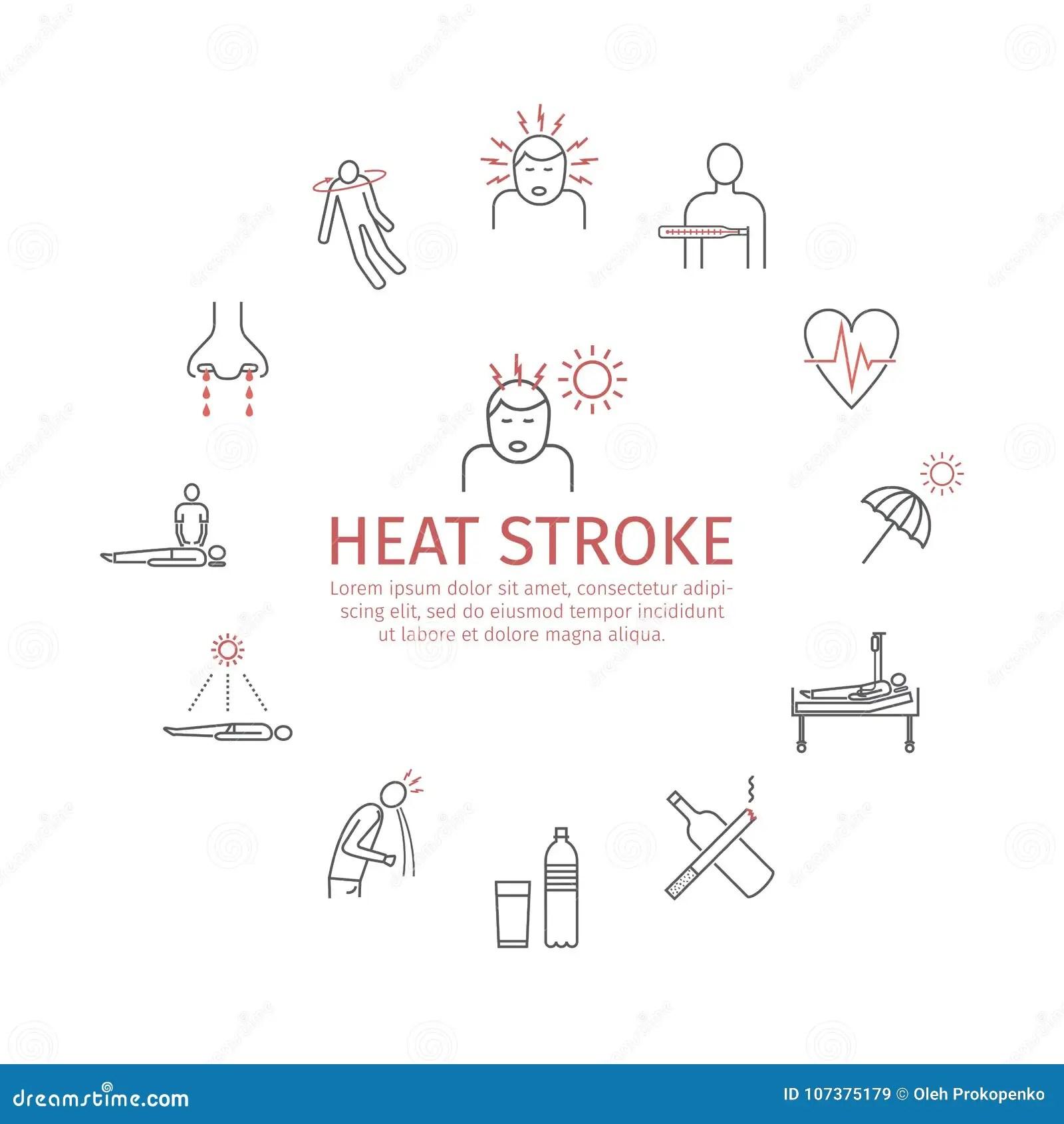 Heat stroke vector icons stock vector. Illustration of