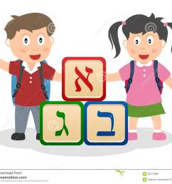 hebrew kids learning alphabet [ 1300 x 1130 Pixel ]