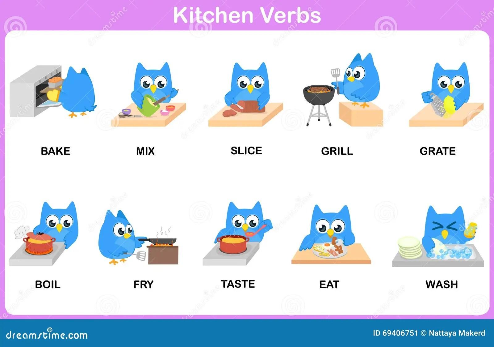 Het Beeldwoordenboek Van Keukenwerkwoorden Voor Jonge