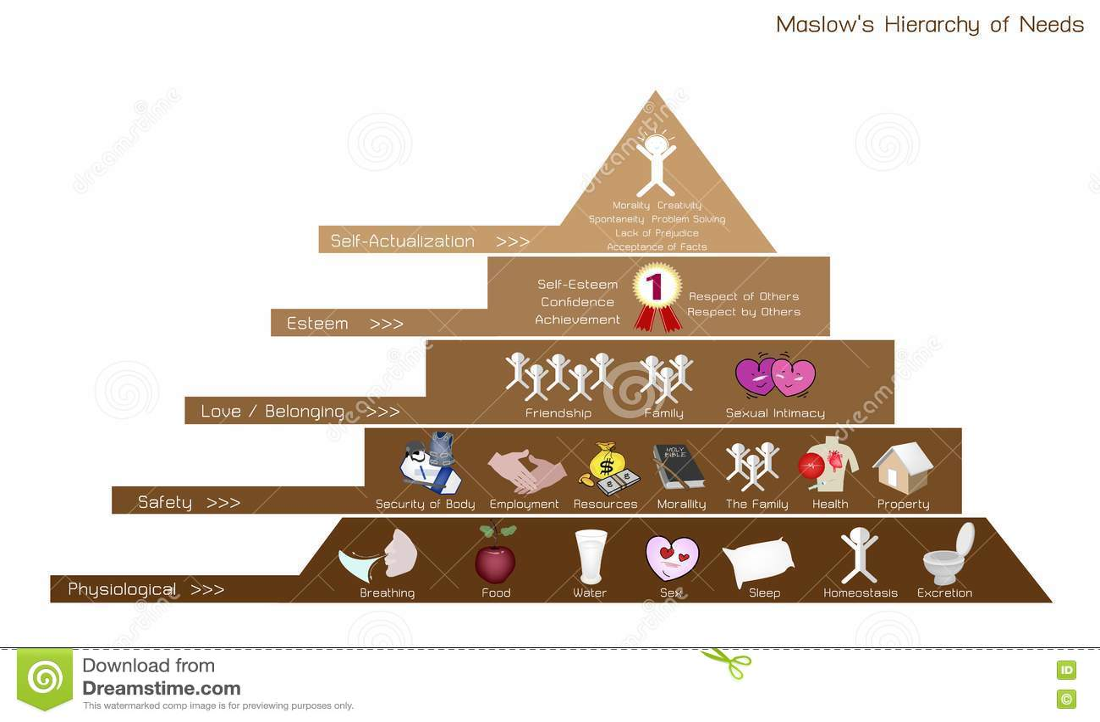 memory hierarchy diagram 1985 corvette radio wiring self psychology