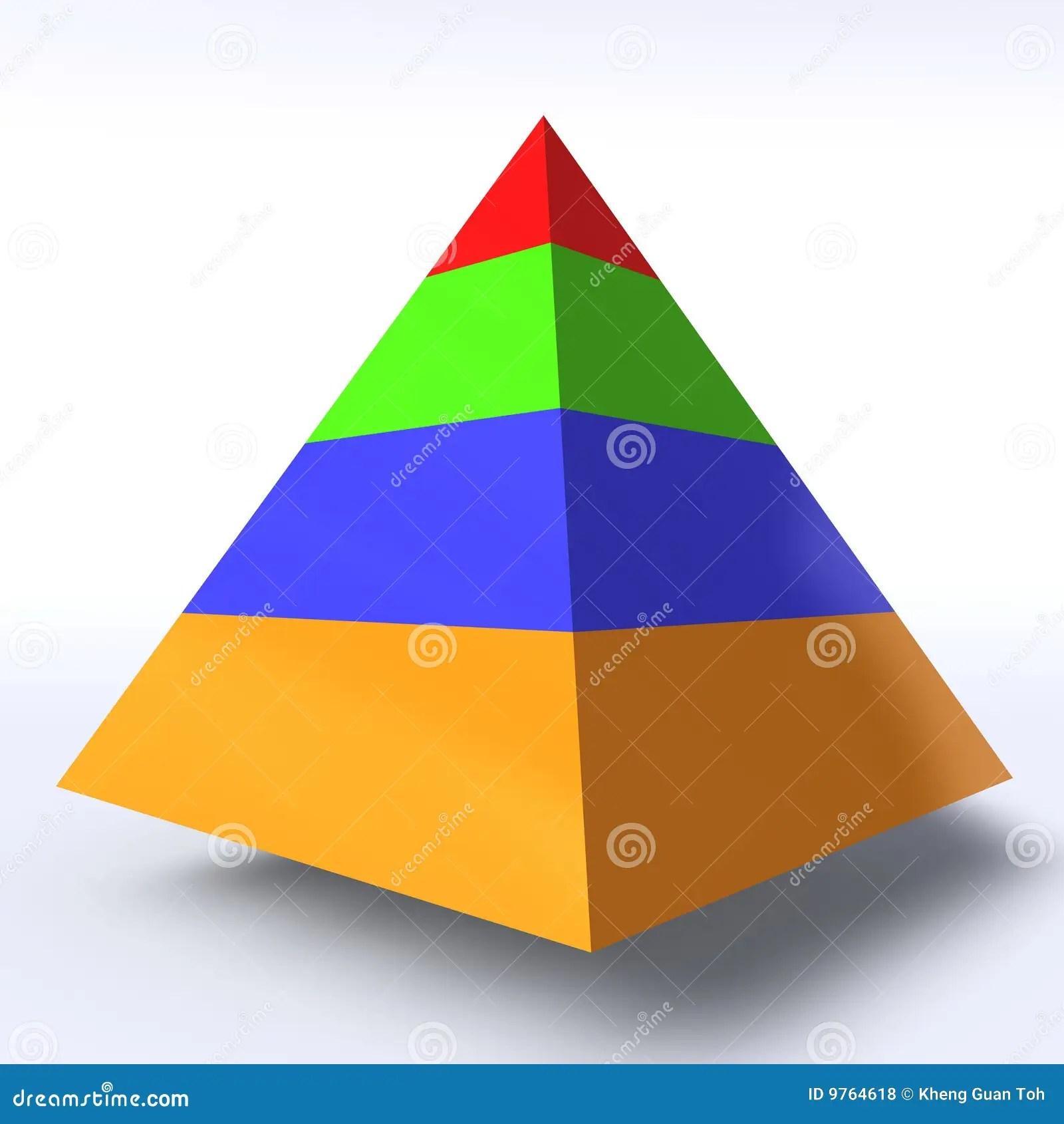 blank pyramid diagram 5 mf 135 wiring massey ferguson tractor sel system hierarchy royalty free stock photos - image: 9764618