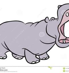 cartoon illustration of a hippopotamus with mouth wide open and eyes closed [ 1300 x 996 Pixel ]