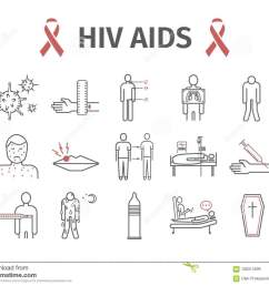 hiv aids symptoms treatment line icons set vector signs for web graphics  [ 1300 x 1067 Pixel ]