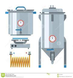 home brewing factory production items vector  [ 1300 x 1390 Pixel ]