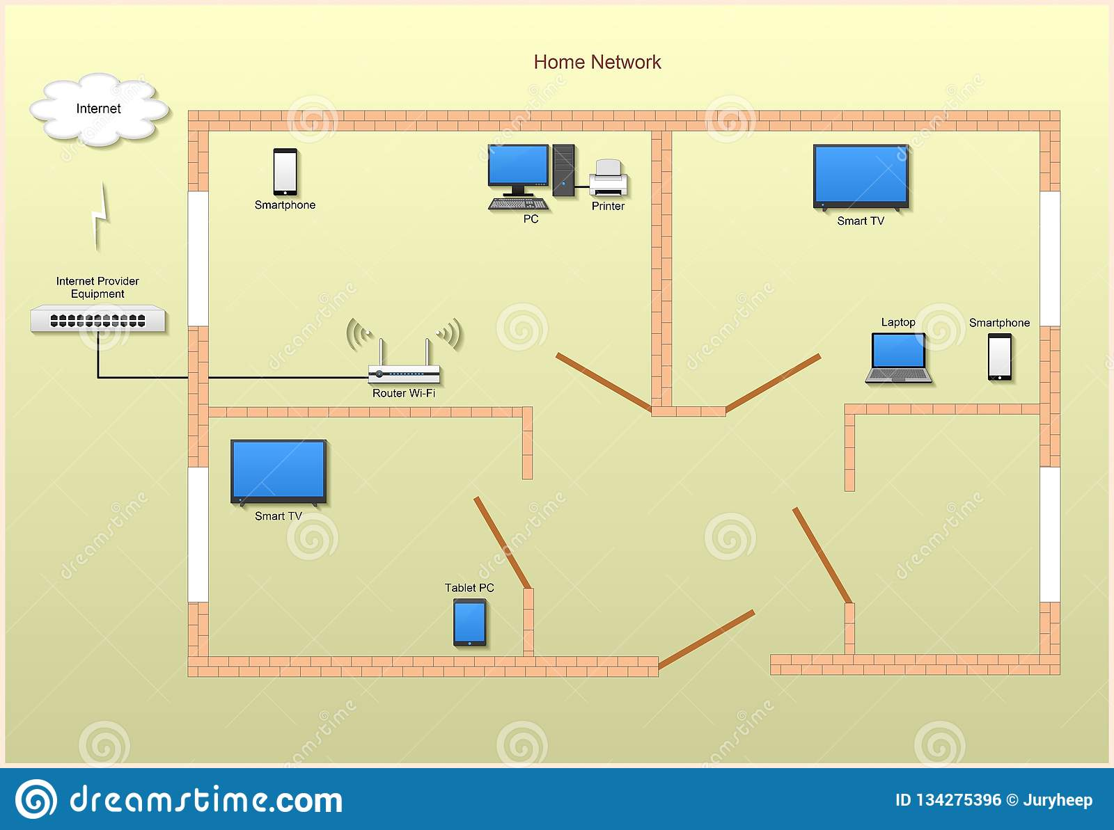 hight resolution of home network diagram with computers laptop router smartphone printer smart tv access to internet and cloud storage