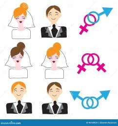 homosexual and heterosexual wedding icons [ 1300 x 1390 Pixel ]