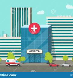 hospital building vector illustration flat cartoon modern medical center or clinic on city street clipart [ 1600 x 1155 Pixel ]
