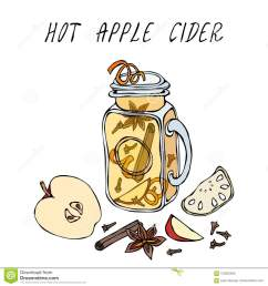 hot apple cider stock illustrations 89 hot apple cider stock illustrations vectors clipart dreamstime [ 1300 x 1390 Pixel ]