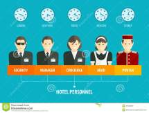 Hotel and Hospitality Industry