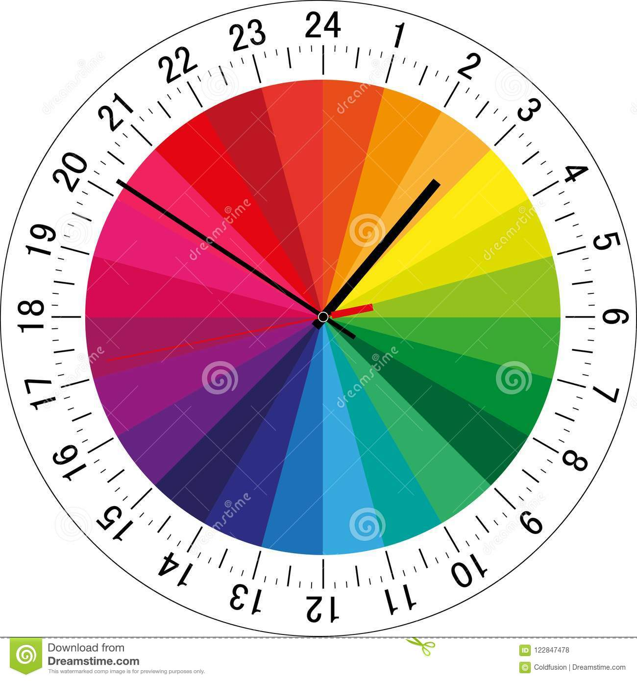 24 Hours Clock Dial With Color Sectors For Each Hour For