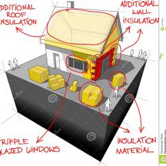 House Insulation Diagram Ford 3000 Tractor Starter Wiring With Additional And Energy Saving