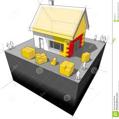 House Insulation Diagram 2004 F150 Headlight Switch Wiring With Additional Wall And Roof Stock Vector