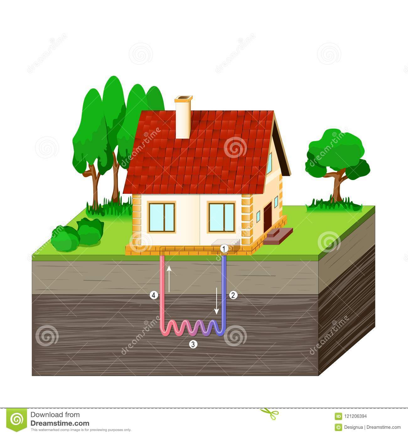 hight resolution of diagram of a house receiving geothermal energy heat pump or cooling system vector illustration