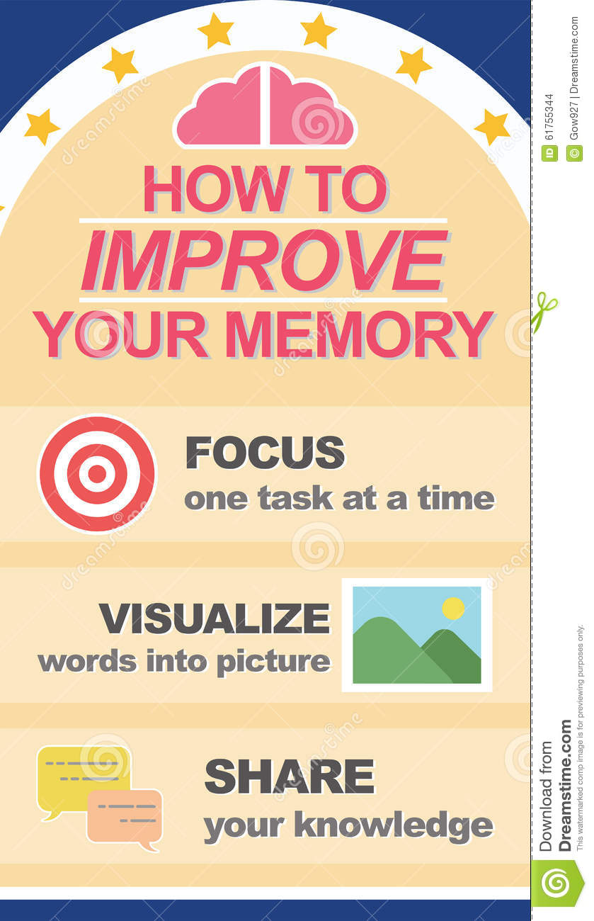 How To Improve Your Memory And Learning Infographic Banner Badge Stock Vector  Illustration Of