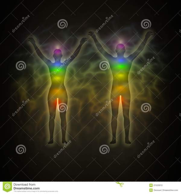 Energy Chakras in Human Body